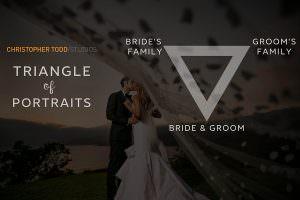 wedding timeline ideas